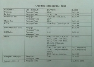 The full bus schedule from Arequipa to Tacna, Peru. Current as of April 2013